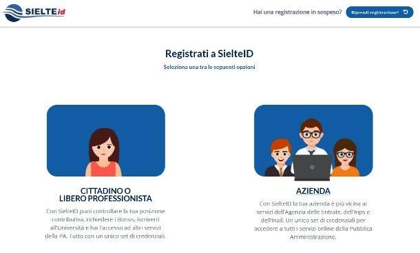 Sielte ID sito