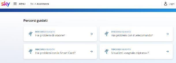 Come inserire Smart Card Sky