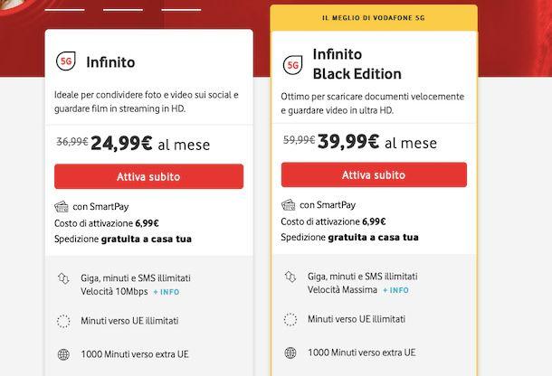 Offerte Infinito Vodafone