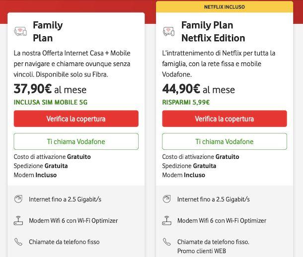 Offerte Family Plus Vodafone