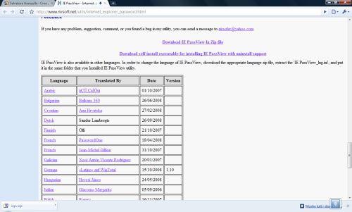 Pas Pasa Pan Rubare Le Password Usate Su Internet